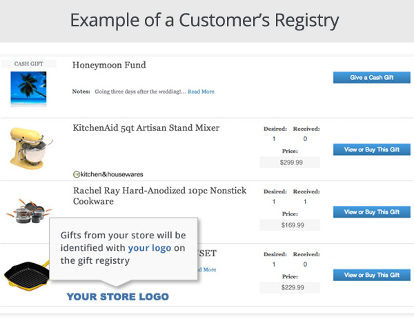 your store logo and your product will be display on gift registries sidebyside with logos and products of most major retailers see example here - Registry